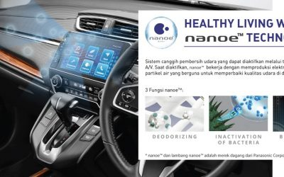 Keistimewaan Fitur NANOE di Honda CRV